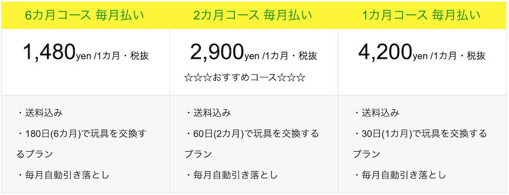 東京までの価格